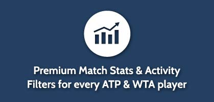 Tennis Insight - Largest Online Community of Tennis Betting