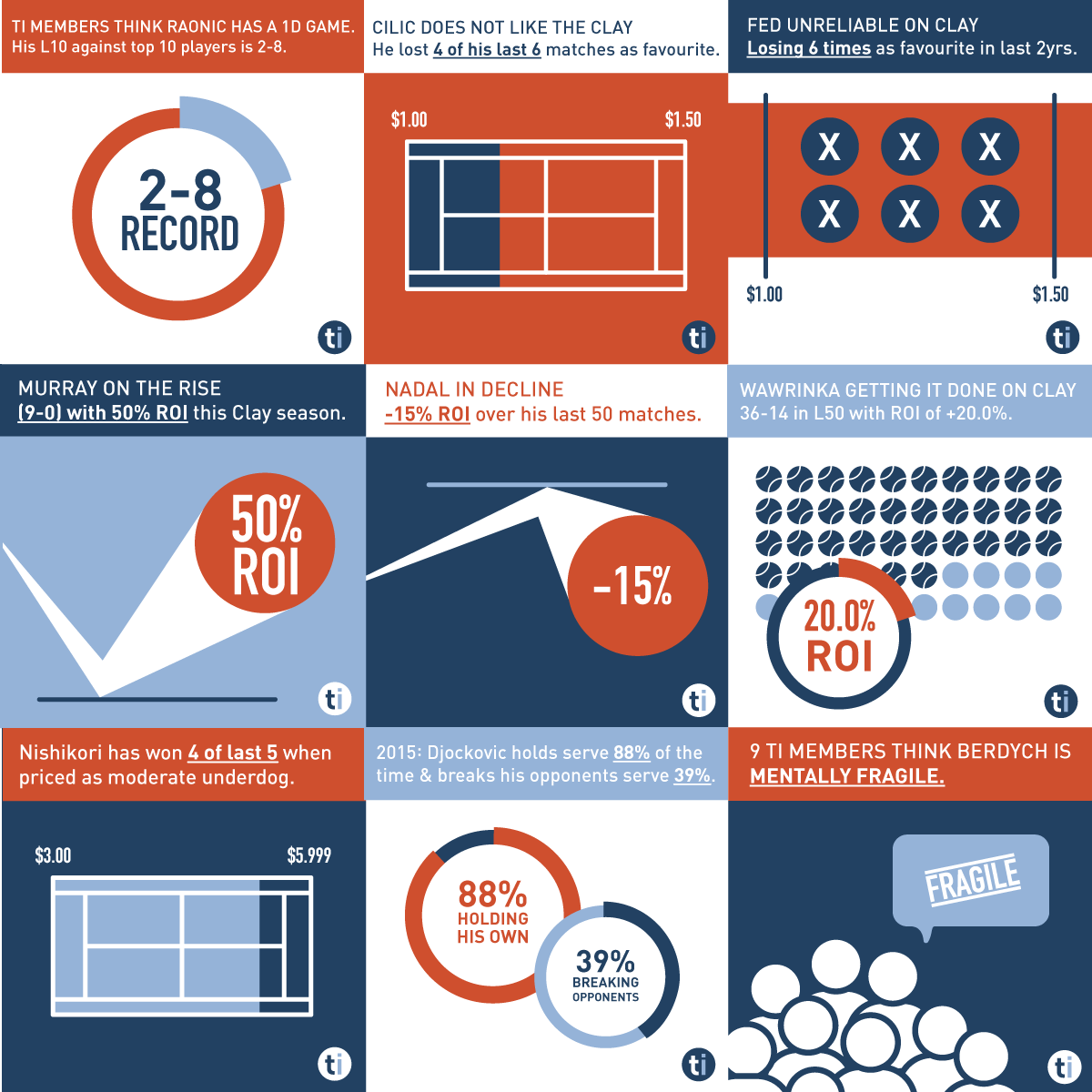 NTI-456_french-open-infographics_mens-grid