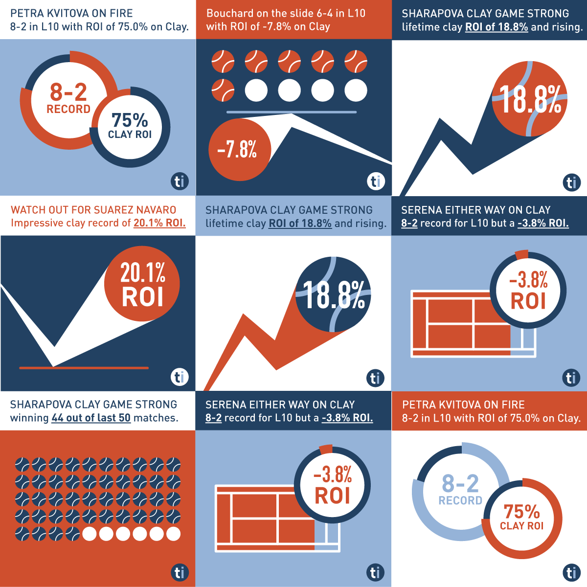 NTI-456_french-open-infographics_womens-grid